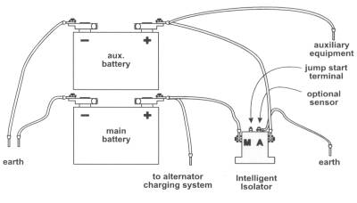 isoldiagram dual battery setup 80 96 ford bronco ford bronco zone early auxiliary battery wiring diagram at creativeand.co